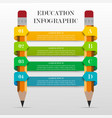 Infographic education banner vector image