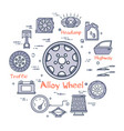 linear round banner of alloy wheel vector image vector image