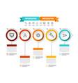 modern data flow chart circle presentation vector image vector image