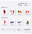 Road To France Football Tournament Sport vector image vector image