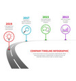 timeline road infographic strategy process to vector image vector image