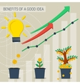 BENEFITS OF A GOOD IDEA vector image vector image