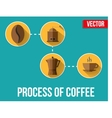 Coffee Making - process in flat design vector image vector image