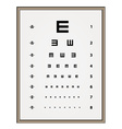 Snellen eye test chart vector image