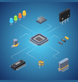 isometric microchips and electronic parts vector image vector image