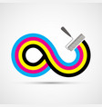 paint roller draws a infinity sign in cmyk ink vector image