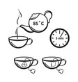 tea preparation icon for tea packaging vector image vector image