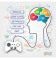 gamepad that controls brain vector image