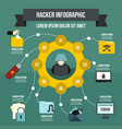 hacker infographic concept flat style vector image vector image