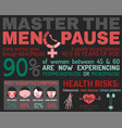 menopause facts infographic poster vector image vector image