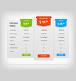 pricing table template comparison chart vector image vector image