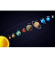 Solar system astronomy banner vector image vector image