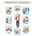 alzheimers disease symptoms infographic vector image