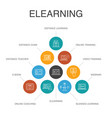elearning infographic 10 steps concept distance vector image