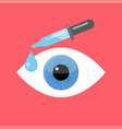 eye drops medicine ophthalmology vector image