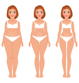 Fat to slim woman weight loss transformation front vector image vector image