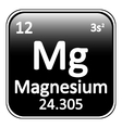 Periodic table element magnesium icon vector image vector image