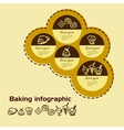 sweetness and baking infographic Doodle vector image