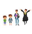 character from kindergarten to graduate vector image vector image