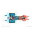 jet engine operation diagram turbojet airplane vector image vector image