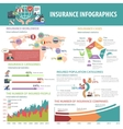 Insurance Infographics Set vector image vector image