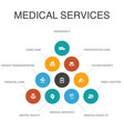 medical services infographic 10 steps concept vector image vector image