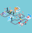 customer journey buying process isometric map vector image vector image