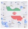 Dot And Flag Map Of Islamic Republic Of Iran vector image vector image