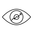 eye with graph thin line icon growth diagram in vector image vector image