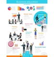 Business Education Infographic vector image