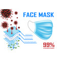 medical mask with effective filtration surgical vector image vector image