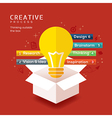 think outside the box creative idea vector image vector image