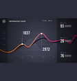 interface for trading app user ui for trade data vector image vector image