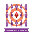 customer value optimization concept in flat style vector image