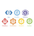 Chakras icons concept of chakras used in hinduis