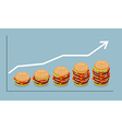 Graph hamburger Growth of consumption of fast food vector image