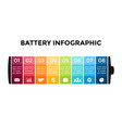 battery infographic template presentation vector image vector image