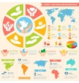 Charity and donation infographics vector image