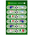 Soccer Tournament of Brazil 2014 Group D vector image