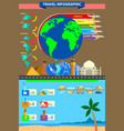 world travel infographic vector image vector image