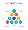 advertising infographic 10 steps concept market vector image vector image