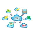 Cloud network technology service concept vector image vector image