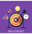 Idea Concept Background vector image vector image