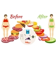 Infographic weight loss The transition from the vector image vector image