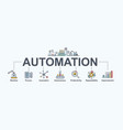 automation banner web icons for industrial vector image vector image
