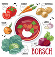 Borsch cooking vector image