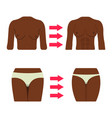 set of black woman body part fat and sporty body vector image