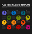 infographic full year timeline template vector image vector image