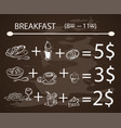 template breakfast chalkboard menu vintage vector image