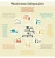 Warehouse Infographics Set vector image